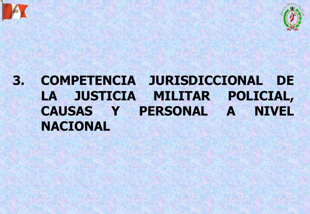 COMPETENCIA JURISDICCIONAL DE LA JUSTICIA MILITAR POLICIAL, CAUSAS Y PERSONAL A NIVEL NACIONAL