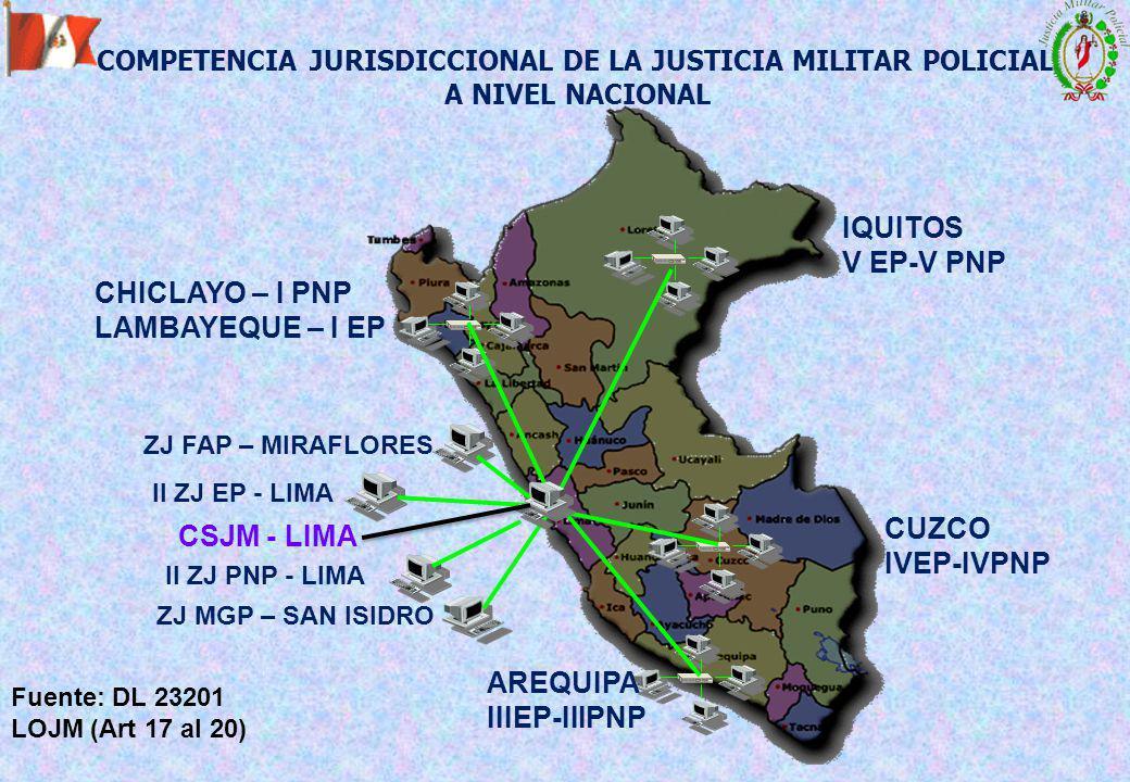 COMPETENCIA JURISDICCIONAL DE LA JUSTICIA MILITAR POLICIAL