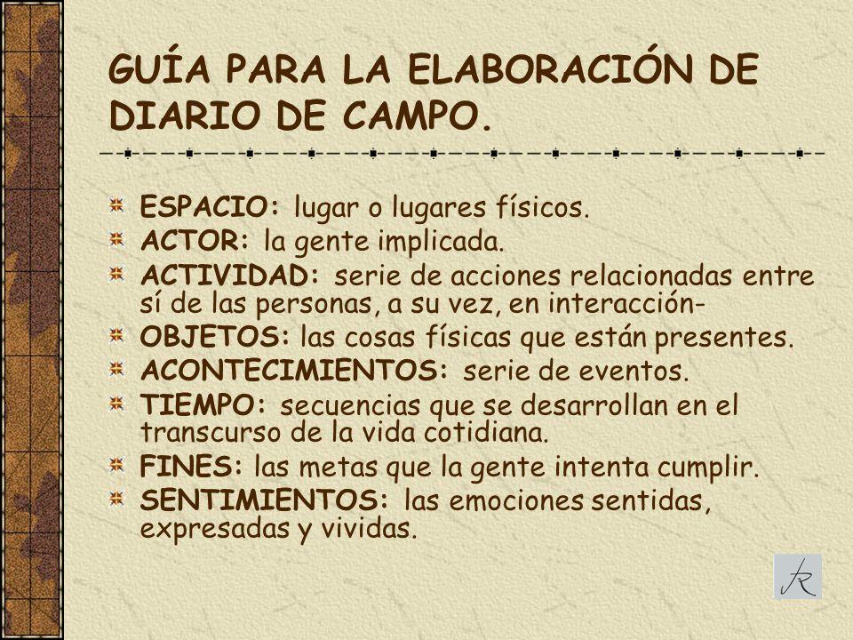 GUÍA PARA LA ELABORACIÓN DE DIARIO DE CAMPO.