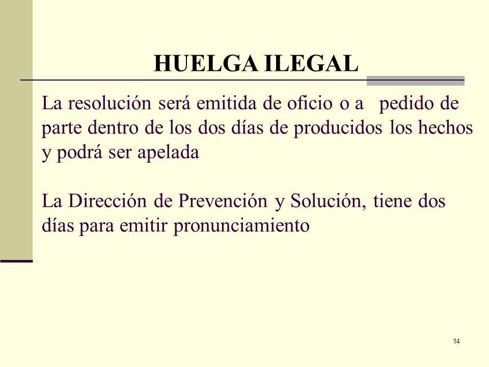 La resolución será emitida de oficio o a pedido de parte dentro de los dos días de producidos los hechos y podrá ser apelada La Dirección de Prevención y Solución, tiene dos días para emitir pronunciamiento