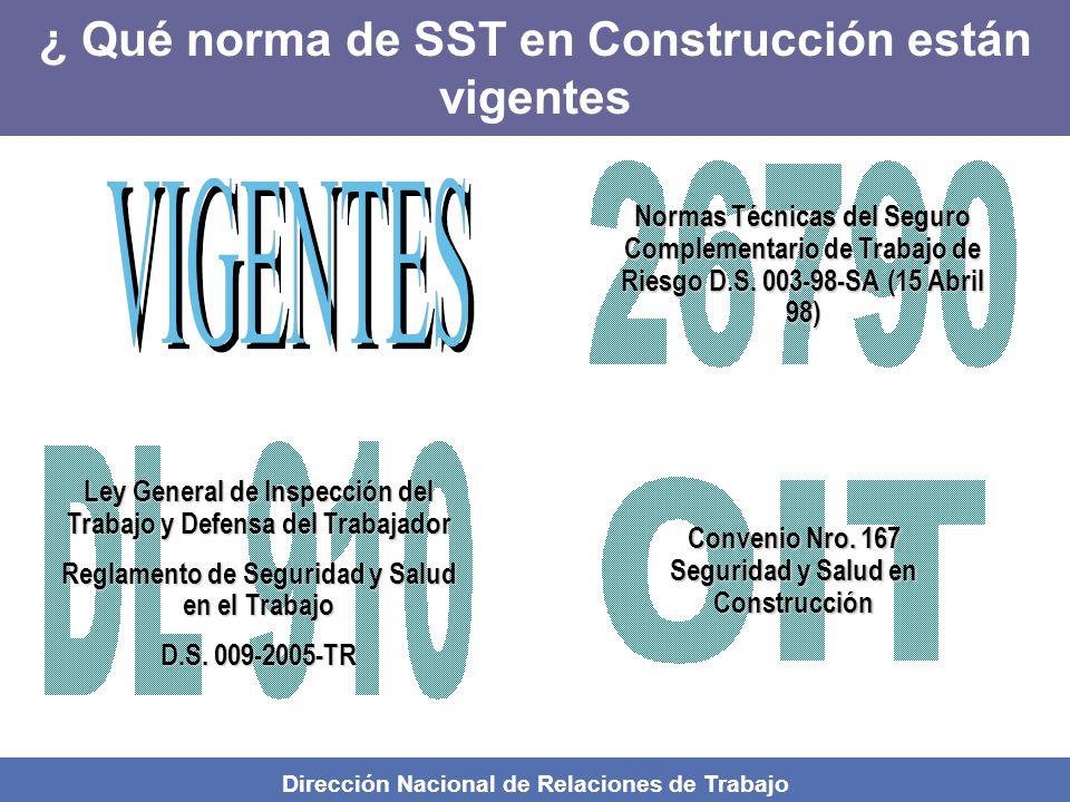 ¿ Qué norma de SST en Construcción están vigentes