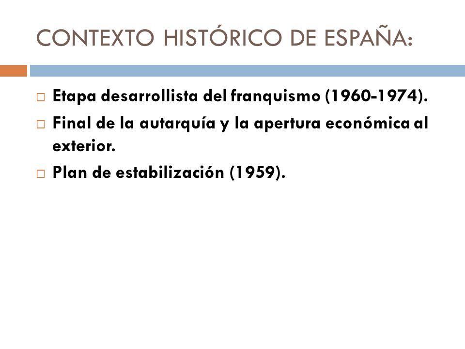 CONTEXTO HISTÓRICO DE ESPAÑA: