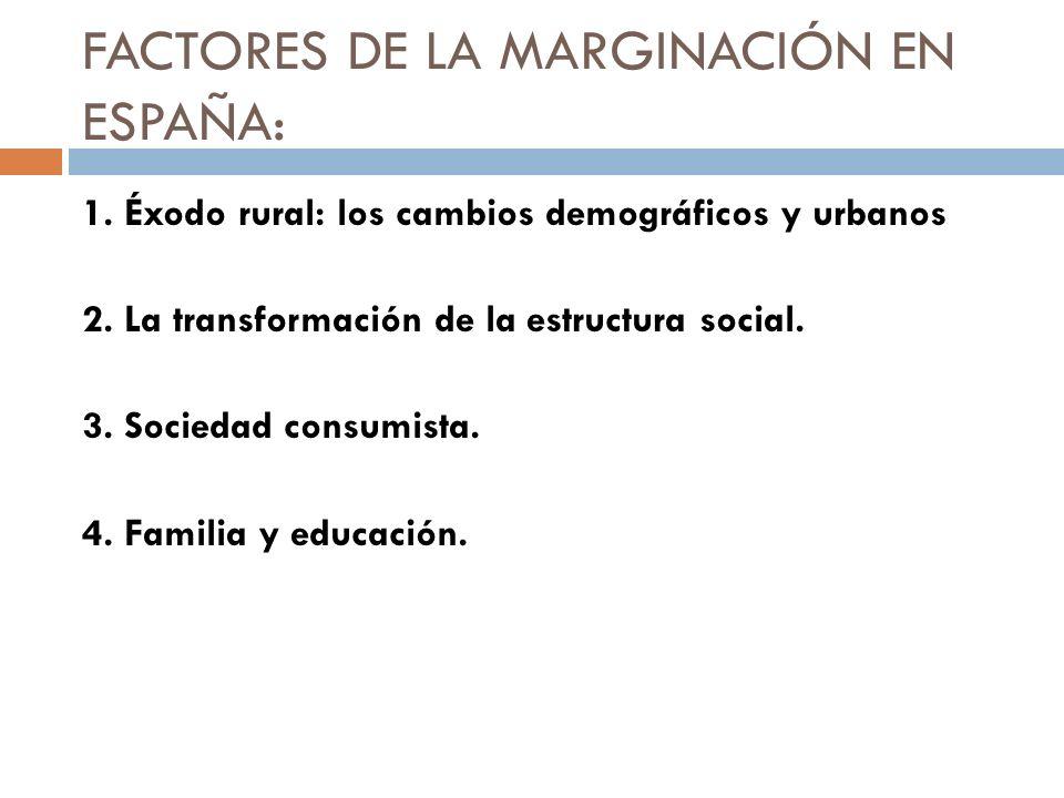 FACTORES DE LA MARGINACIÓN EN ESPAÑA: