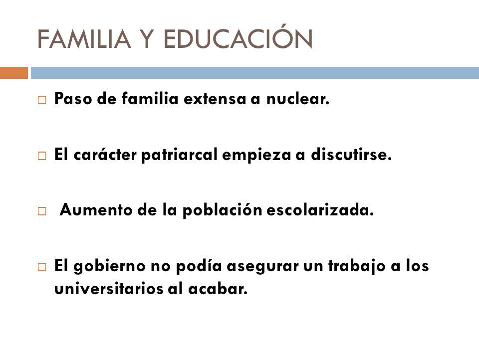 FAMILIA Y EDUCACIÓN Paso de familia extensa a nuclear.