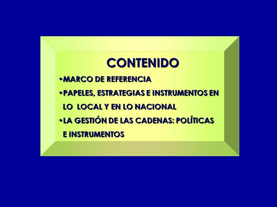 CONTENIDO MARCO DE REFERENCIA PAPELES, ESTRATEGIAS E INSTRUMENTOS EN