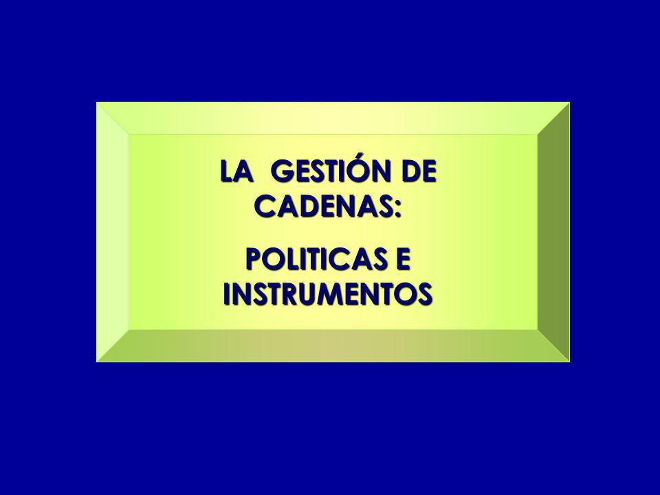 POLITICAS E INSTRUMENTOS