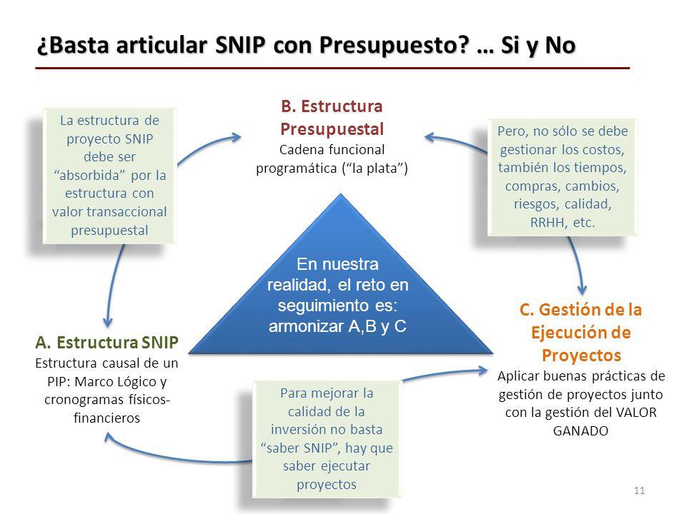 B. Estructura Presupuestal C. Gestión de la Ejecución de Proyectos