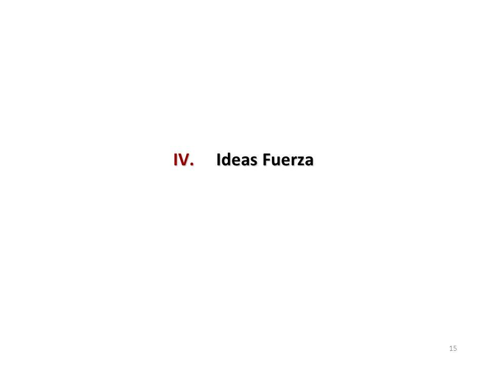 Ideas Fuerza 15