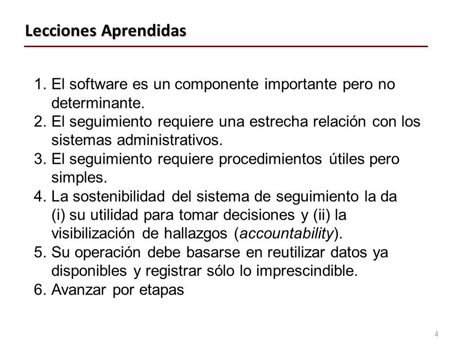 Lecciones Aprendidas El software es un componente importante pero no determinante.