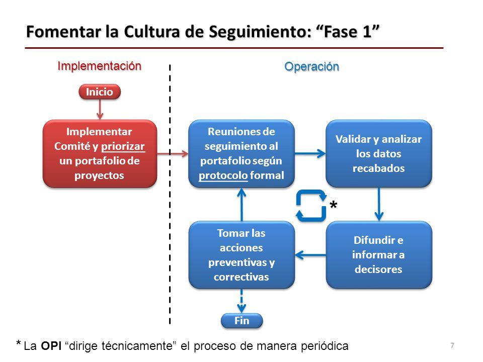 * Fomentar la Cultura de Seguimiento: Fase 1