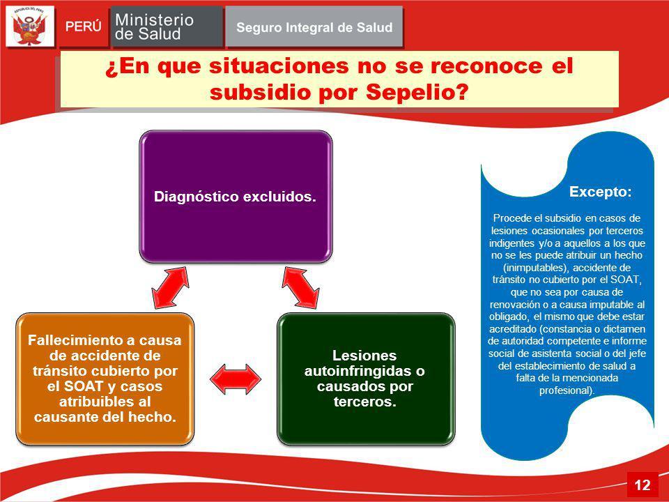 ¿En que situaciones no se reconoce el subsidio por Sepelio