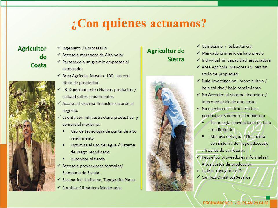 ¿Con quienes actuamos Agricultor Agricultor de de Sierra Costa