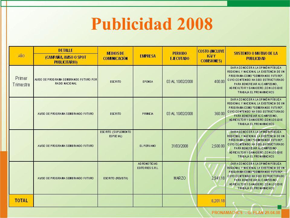 Publicidad 2008