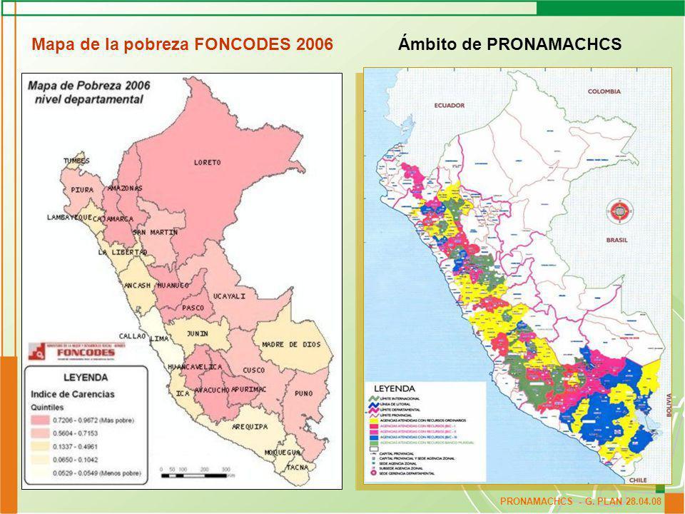 Mapa de la pobreza FONCODES 2006