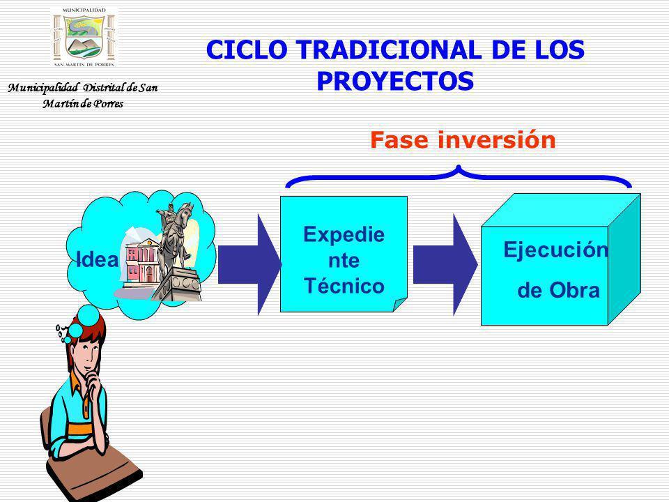 CICLO TRADICIONAL DE LOS PROYECTOS