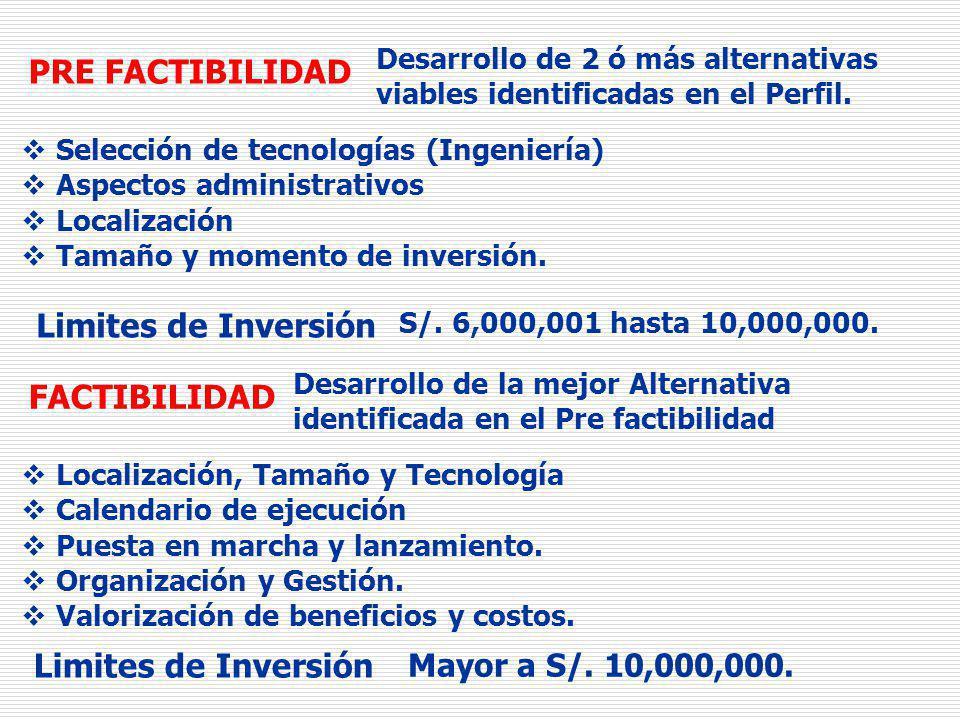 PRE FACTIBILIDAD Limites de Inversión FACTIBILIDAD