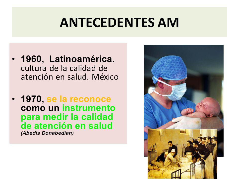 ANTECEDENTES AM 1960, Latinoamérica. cultura de la calidad de atención en salud. México.