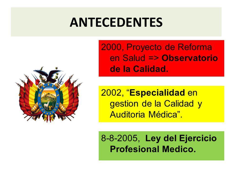 ANTECEDENTES 2000, Proyecto de Reforma en Salud => Observatorio de la Calidad. 2002, Especialidad en gestion de la Calidad y Auditoria Médica .