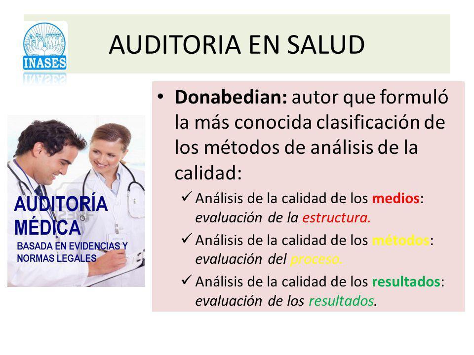 AUDITORIA EN SALUD Donabedian: autor que formuló la más conocida clasificación de los métodos de análisis de la calidad: