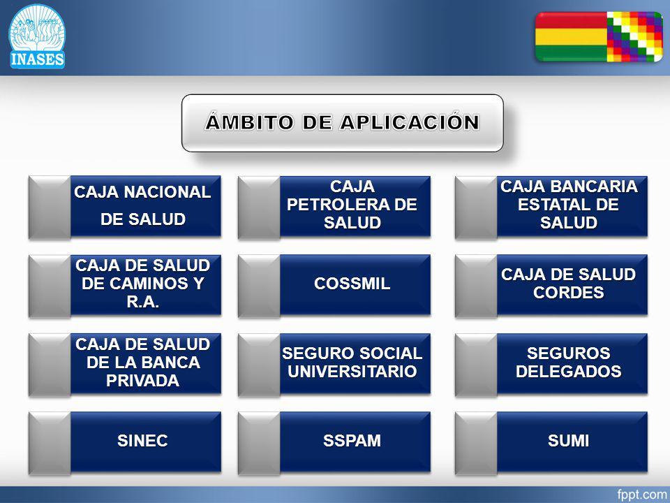 ÁMBITO DE APLICACIÓN CAJA NACIONAL DE SALUD CAJA PETROLERA DE SALUD