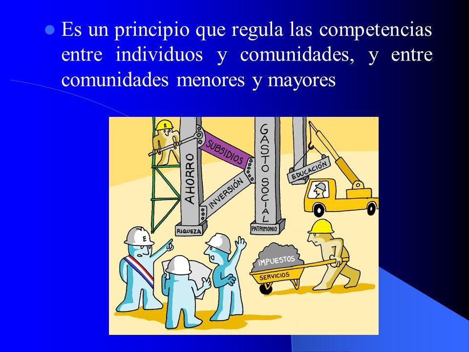 Es un principio que regula las competencias entre individuos y comunidades, y entre comunidades menores y mayores