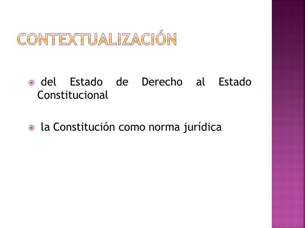 contextualización del Estado de Derecho al Estado Constitucional