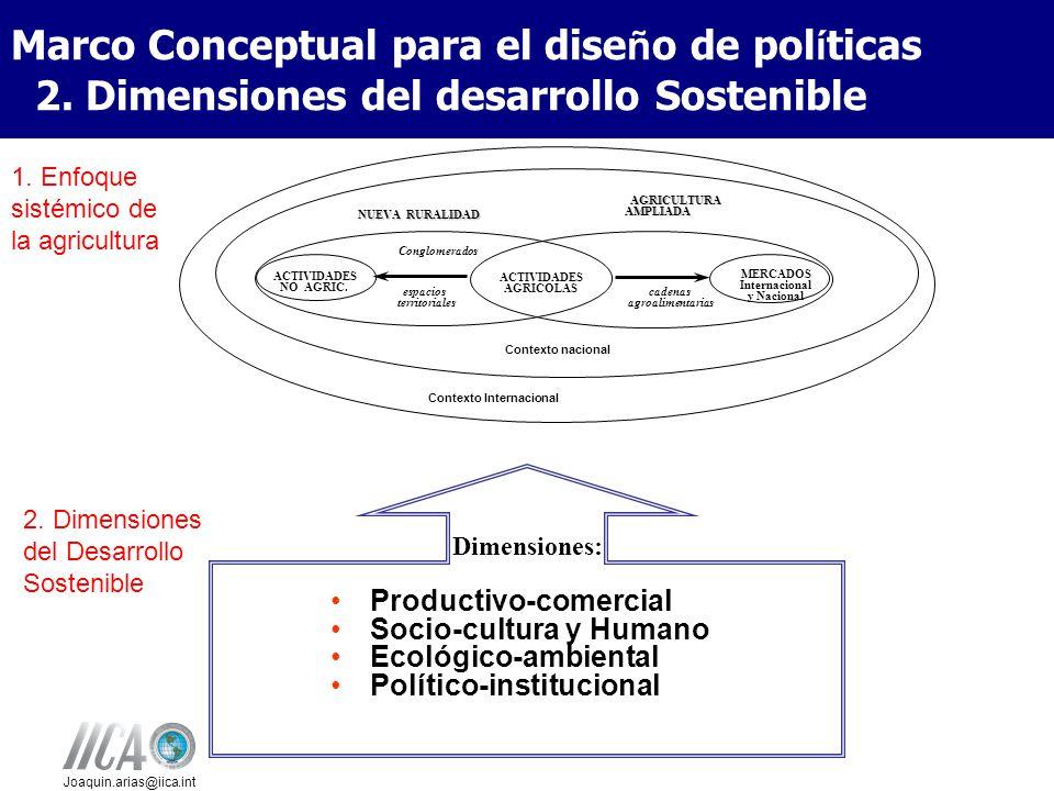 Marco Conceptual para el diseño de políticas