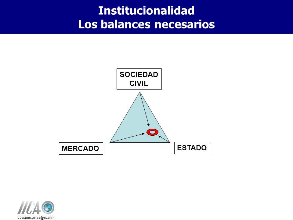 Institucionalidad Los balances necesarios