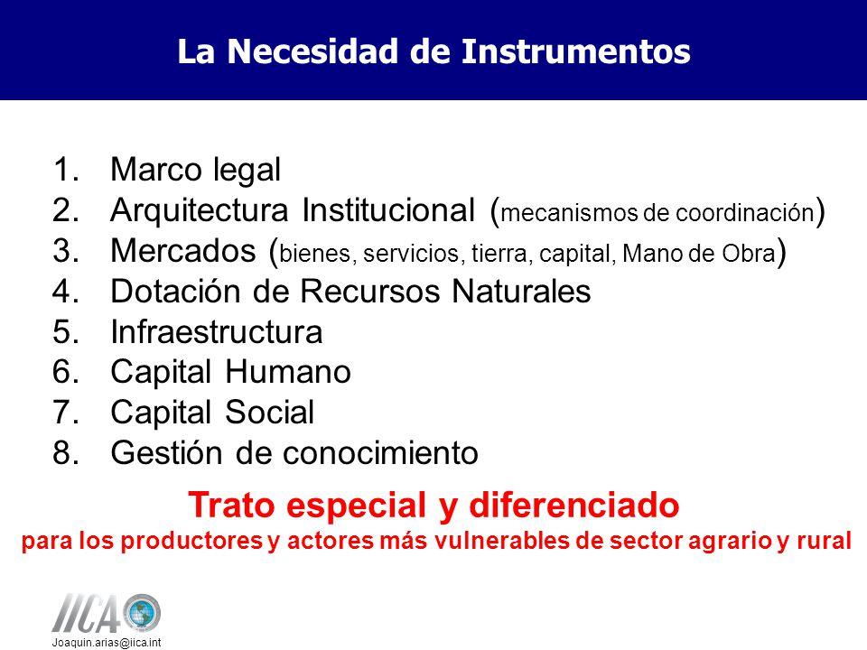 La Necesidad de Instrumentos Trato especial y diferenciado