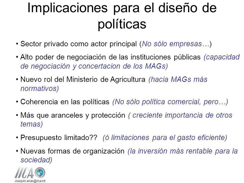 Implicaciones para el diseño de políticas