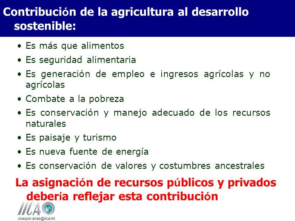 Contribución de la agricultura al desarrollo sostenible: