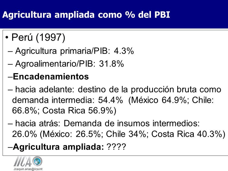 Perú (1997) Agricultura ampliada como % del PBI