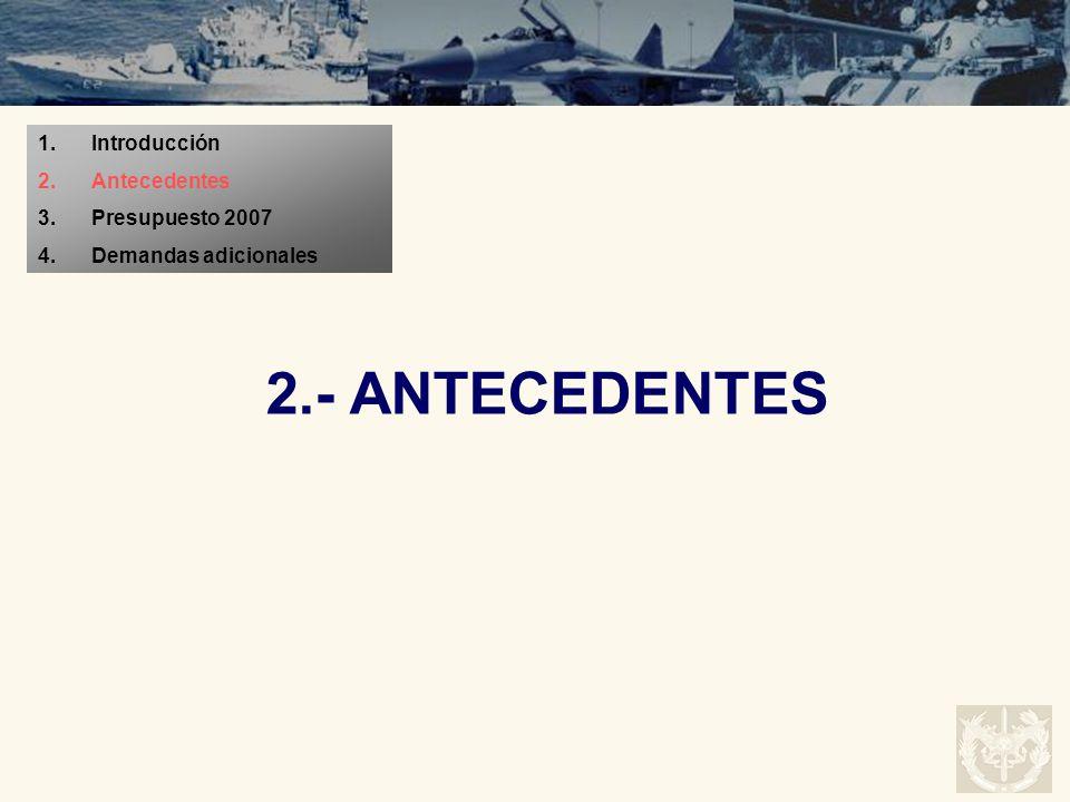 2.- ANTECEDENTES Introducción Antecedentes Presupuesto 2007
