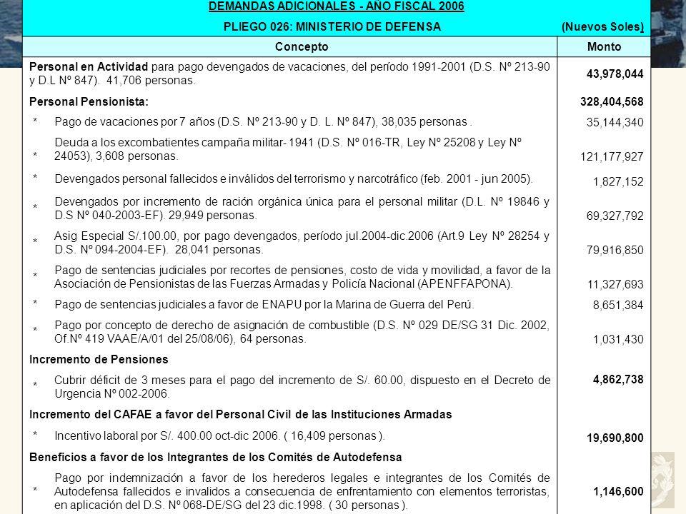 DEMANDAS ADICIONALES - AÑO FISCAL 2006