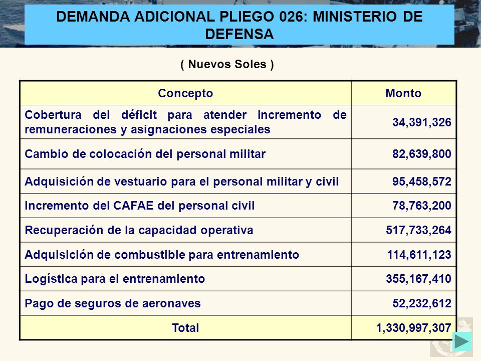 DEMANDA ADICIONAL PLIEGO 026: MINISTERIO DE DEFENSA