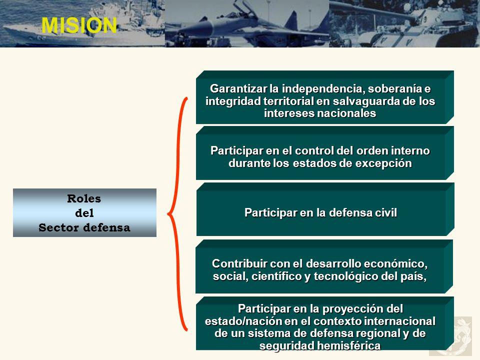 Participar en la defensa civil