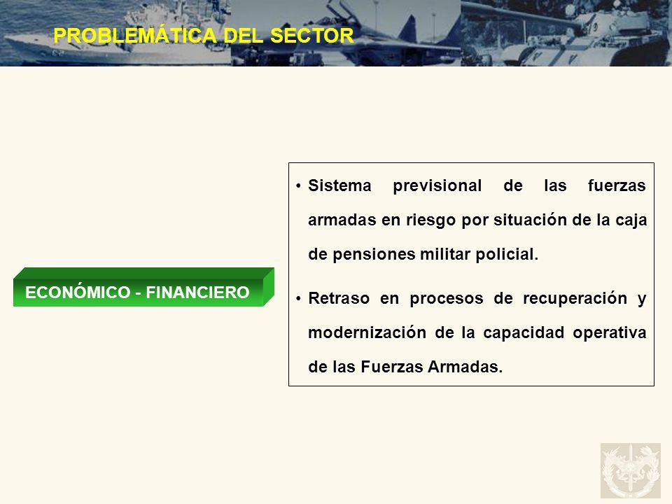 PROBLEMÁTICA DEL SECTOR ECONÓMICO - FINANCIERO