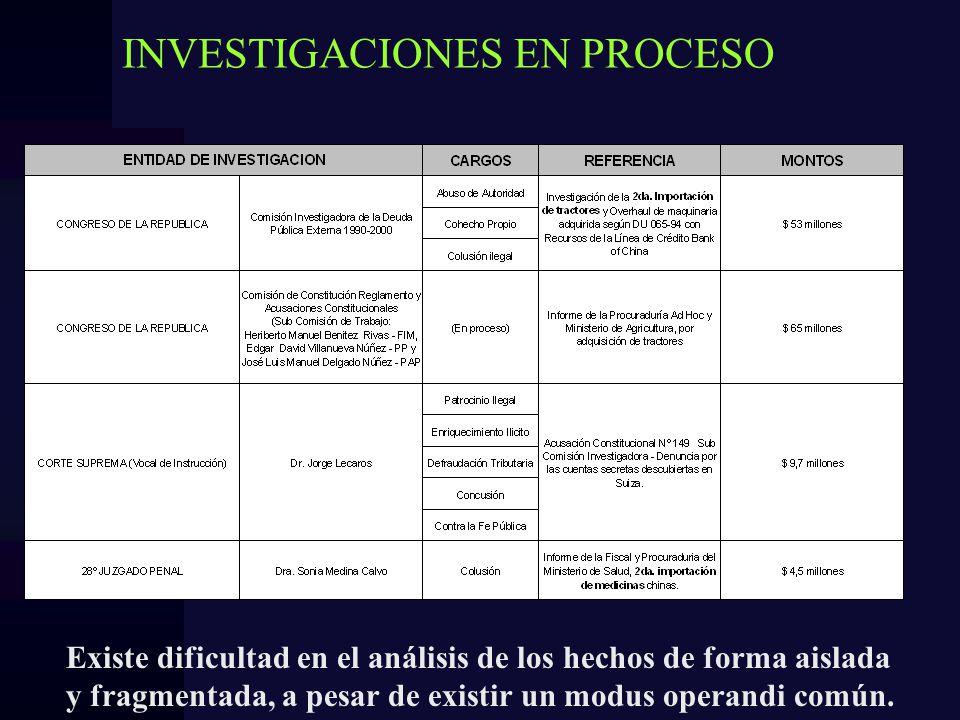 INVESTIGACIONES EN PROCESO
