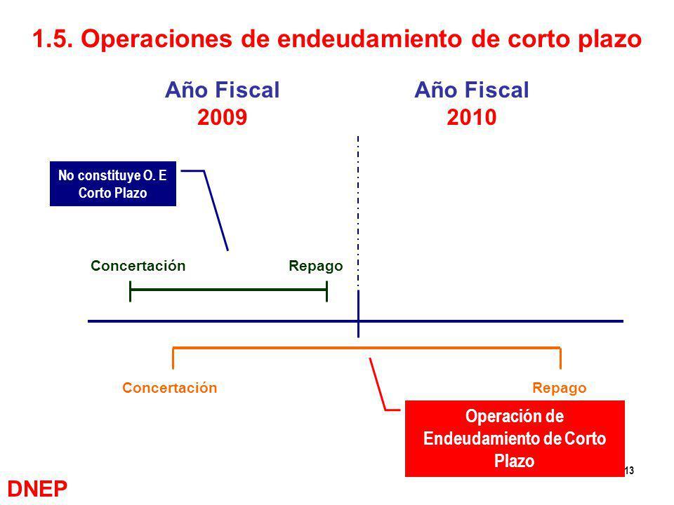 1.5. Operaciones de endeudamiento de corto plazo