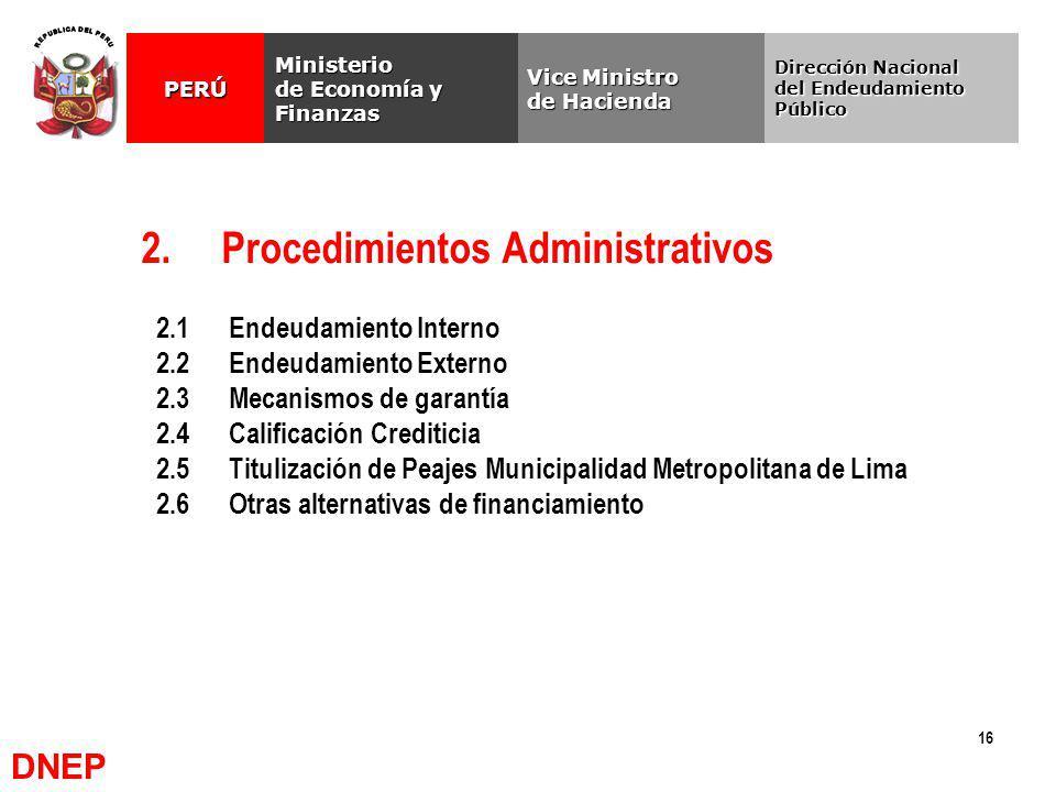 2. Procedimientos Administrativos