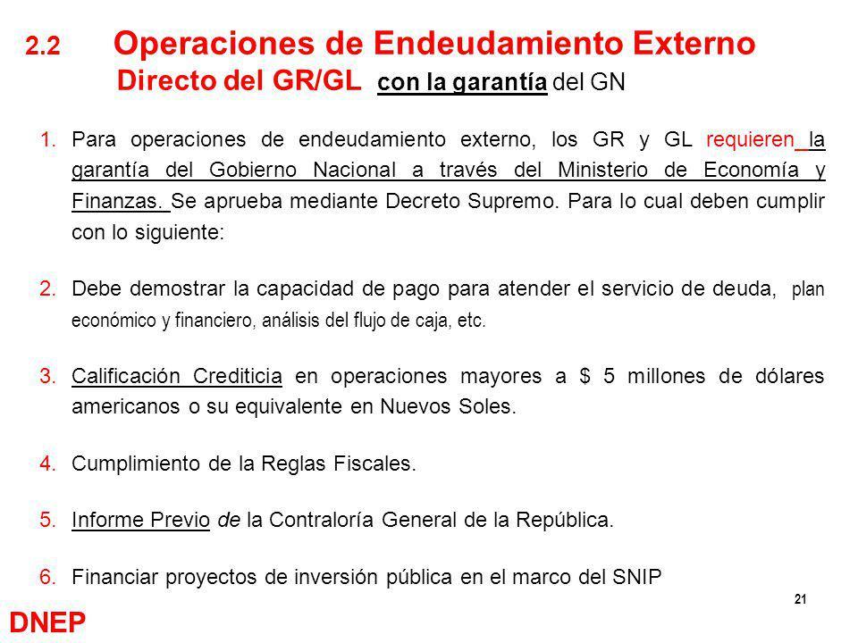 DNEP 2.2 Operaciones de Endeudamiento Externo