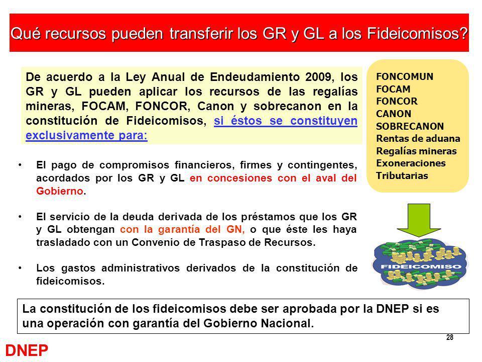 Qué recursos pueden transferir los GR y GL a los Fideicomisos