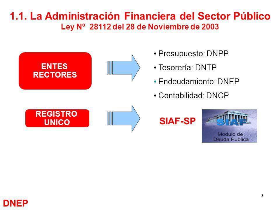 Presupuesto: DNPP Tesorería: DNTP. Endeudamiento: DNEP. Contabilidad: DNCP.