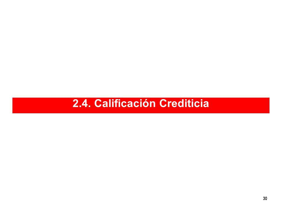 2.4. Calificación Crediticia