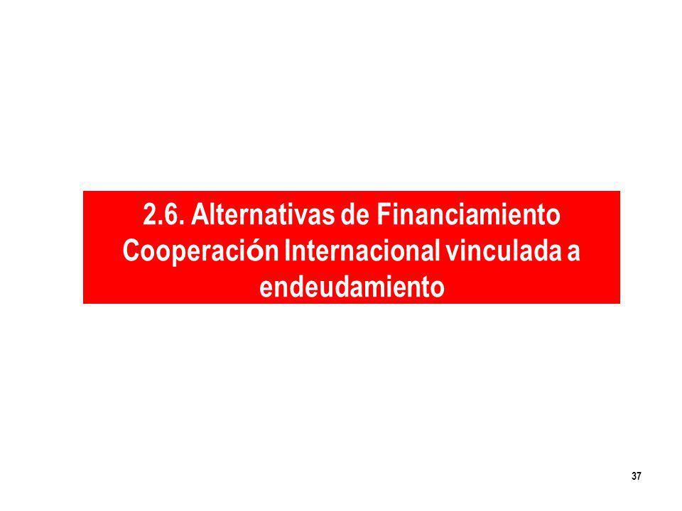 2.6. Alternativas de Financiamiento Cooperación Internacional vinculada a endeudamiento