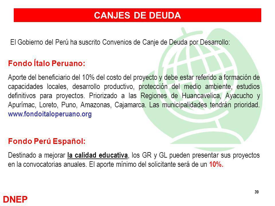 CANJES DE DEUDA El Gobierno del Perú ha suscrito Convenios de Canje de Deuda por Desarrollo: Fondo Ítalo Peruano: