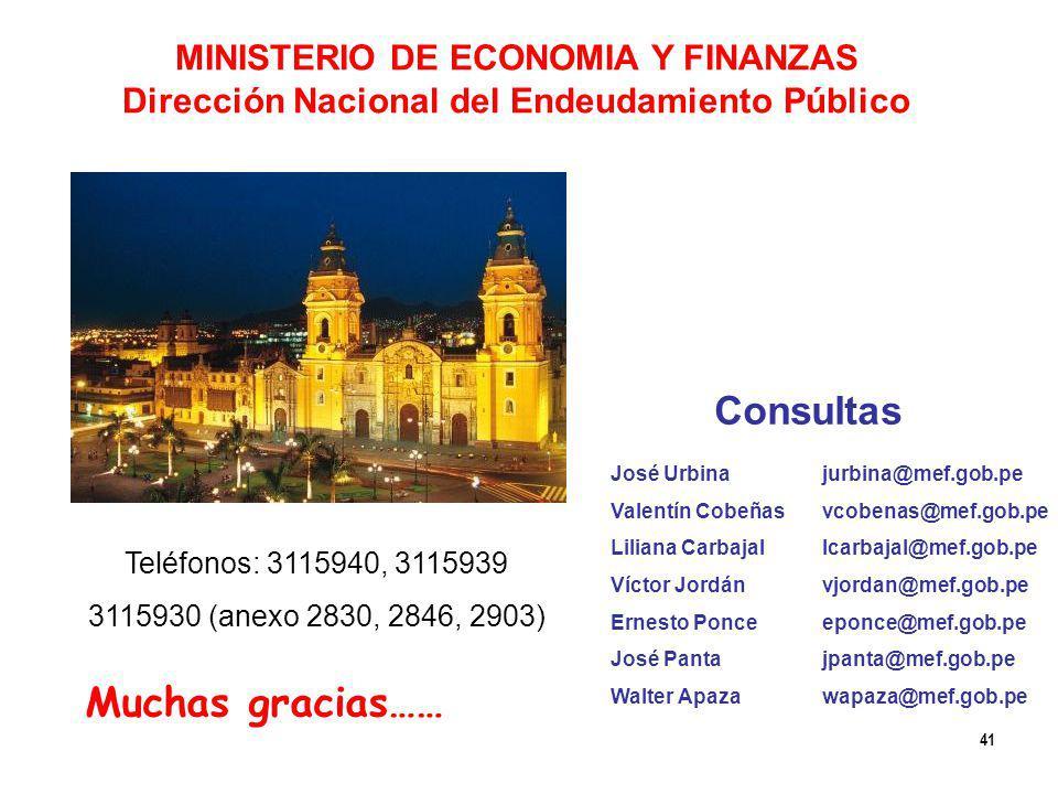 Muchas gracias…… Consultas MINISTERIO DE ECONOMIA Y FINANZAS