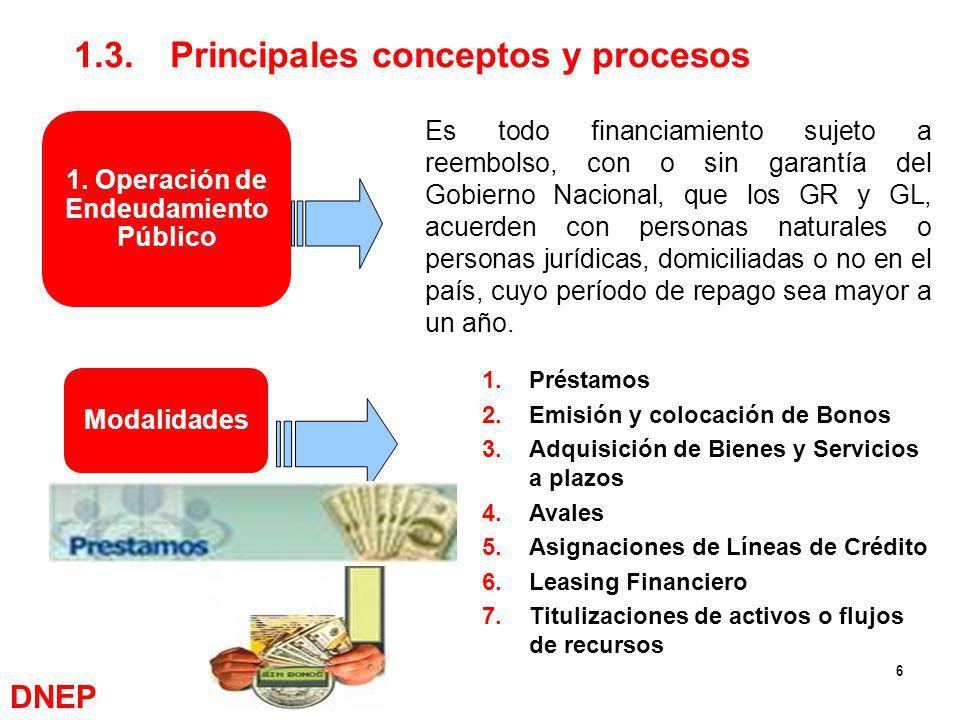 1. Operación de Endeudamiento Público