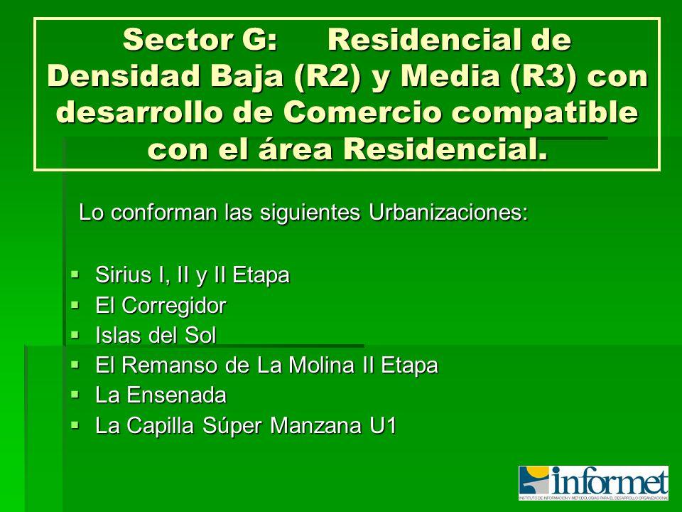 Lo conforman las siguientes Urbanizaciones: