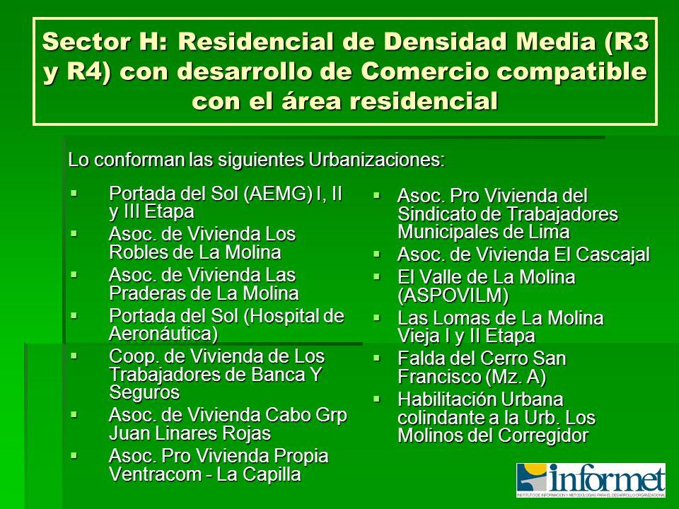 Sector H: Residencial de Densidad Media (R3 y R4) con desarrollo de Comercio compatible con el área residencial